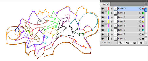 Layers Illustrator